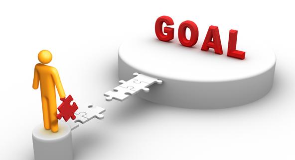 goal setting steps